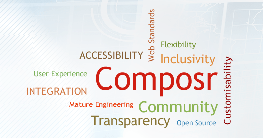 Composr vision: Accessibility, Web standards, Flexibility, Inclusivity, User Experience, Integration, Mature Engineering, Transparency, Community, Open Source, Customisability, Cloud, Mobile, Social Media
