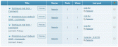 forum index dubbele topics.png