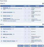 Composr forum